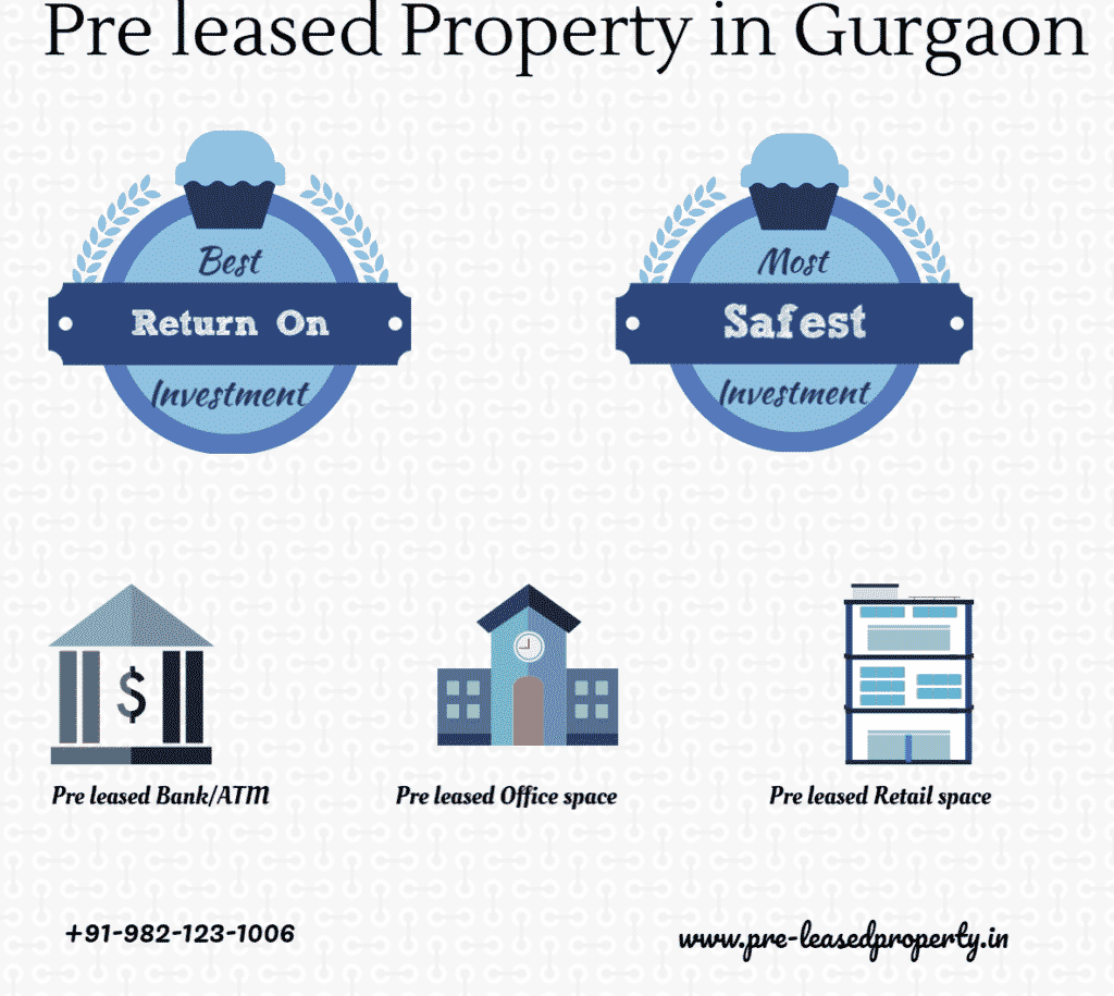 pre leased property for sale in M3m Cosmopolitan Gurgaon, rented property for sale in M3m Cosmopolitan Gurgaon, pre leased property in gurgaon, pre leased property for sale in gurgaon